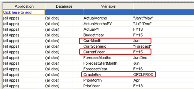 how to create variable in sql